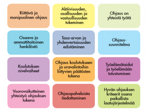 hyvan ohjauksen kriteerit 2014 taulukossa, esimerkiksi Riittävä ja monipuolinen ohjaus, Osaava ja ammattitaitoinen henkilöstö, Koulutuksen nivelvaiheet, Ohjauspalveluista tiedottaminen ja useita muita.