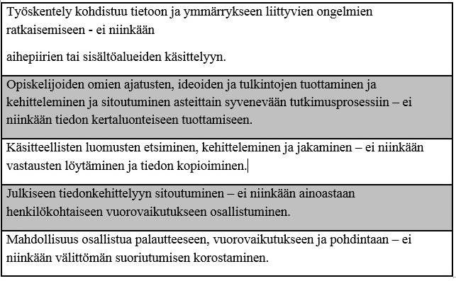 Taulukko 1. Tutkivan oppimisen pedagogiikkaa luonnehtivia tekijöitä Hakkaraisen jne. (2001, 206) mukaan (mukaellut Laaksonen 2015)