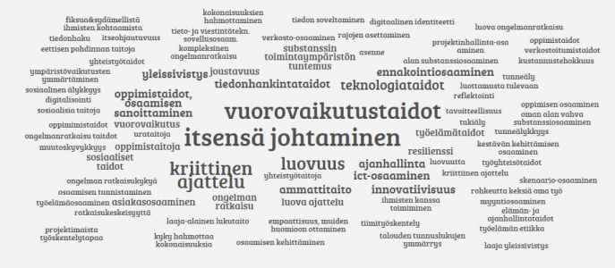 Jyväskylän ammattikorkeakoulun henkilöstö nosti esille erityisesti vuorovaikutustaidot, itsensä johtamisen, kriittisen ajattelun ja luovuuden.