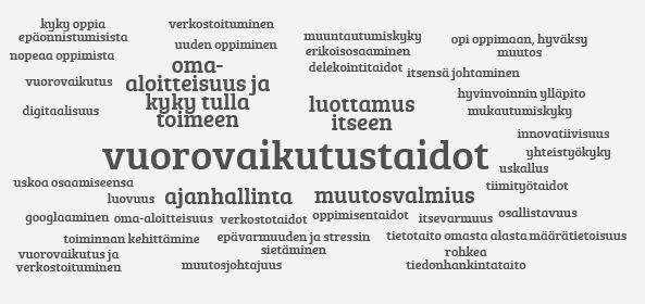 Jyväskylän ammattikorkeakoulun opiskelijat nostivat useimmin esille vuorovaikutustaidot, luottamuksen itseen, ajanhallinnan, muutosvalmiuden sekä oma-aloitteisuuden ja kyvyn tulla toimeen.