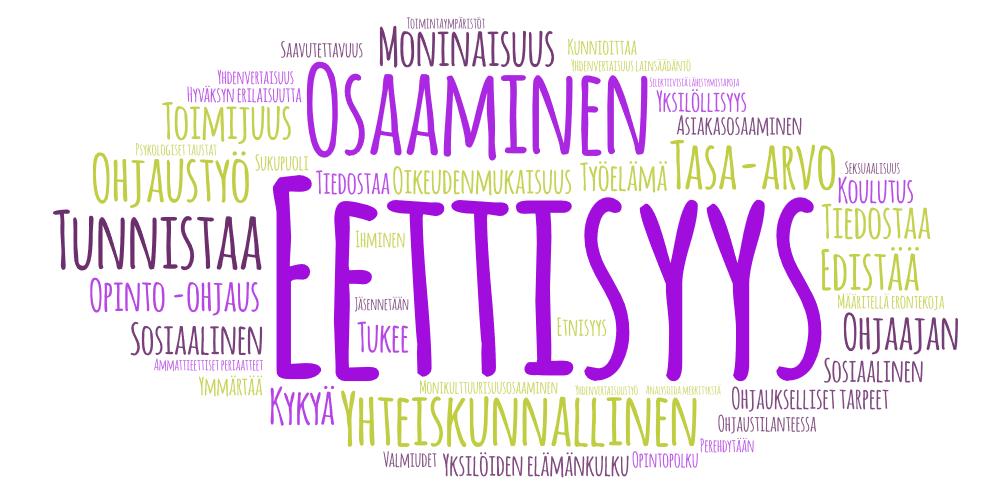 Sanapilvessä opetussuunnitelmatekstistä poimittuja sanoja, joista eniten mainitut näkyvät isoimpana. Suurimpia sanoja ovat