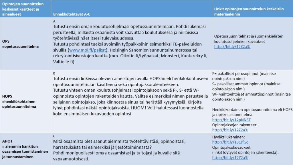 Artikkeli_ennakkotehtava_kuva